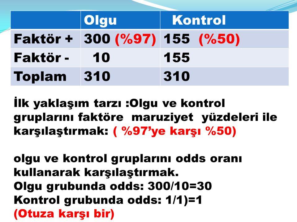 Olgu Kontrol Faktör + 300 (%97) 155 (%50) Faktör - 10 155 Toplam 310