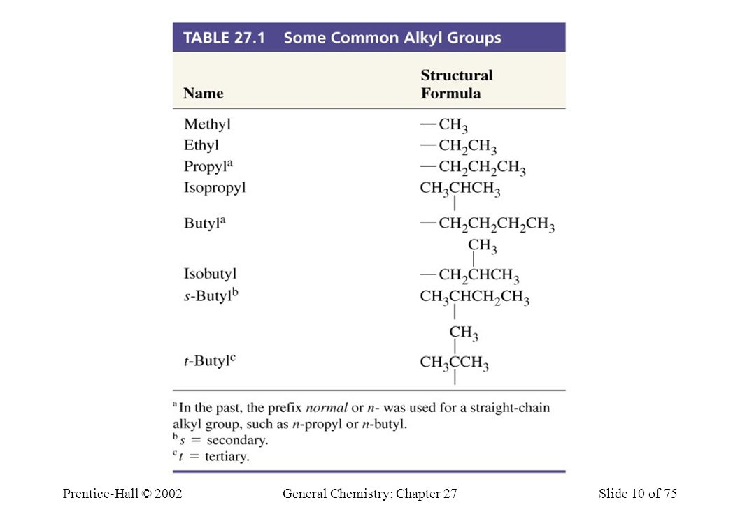 Table 27.1. Some Common Alkyl Groups