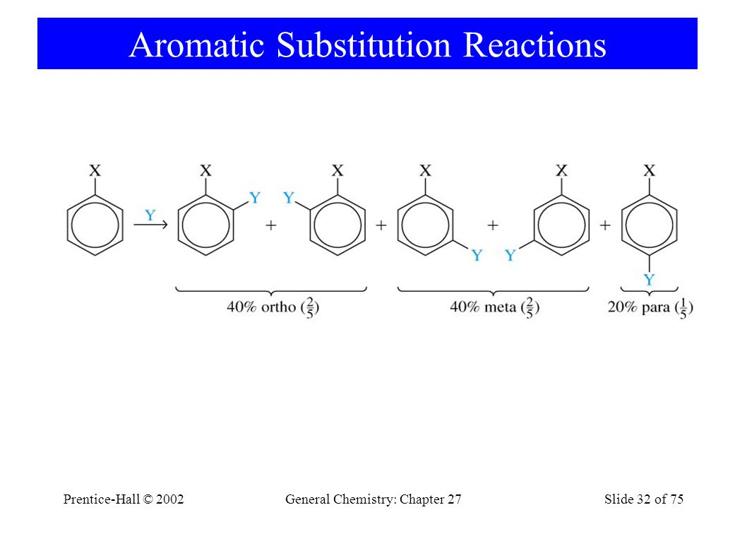 Aromatic Substitution Reactions