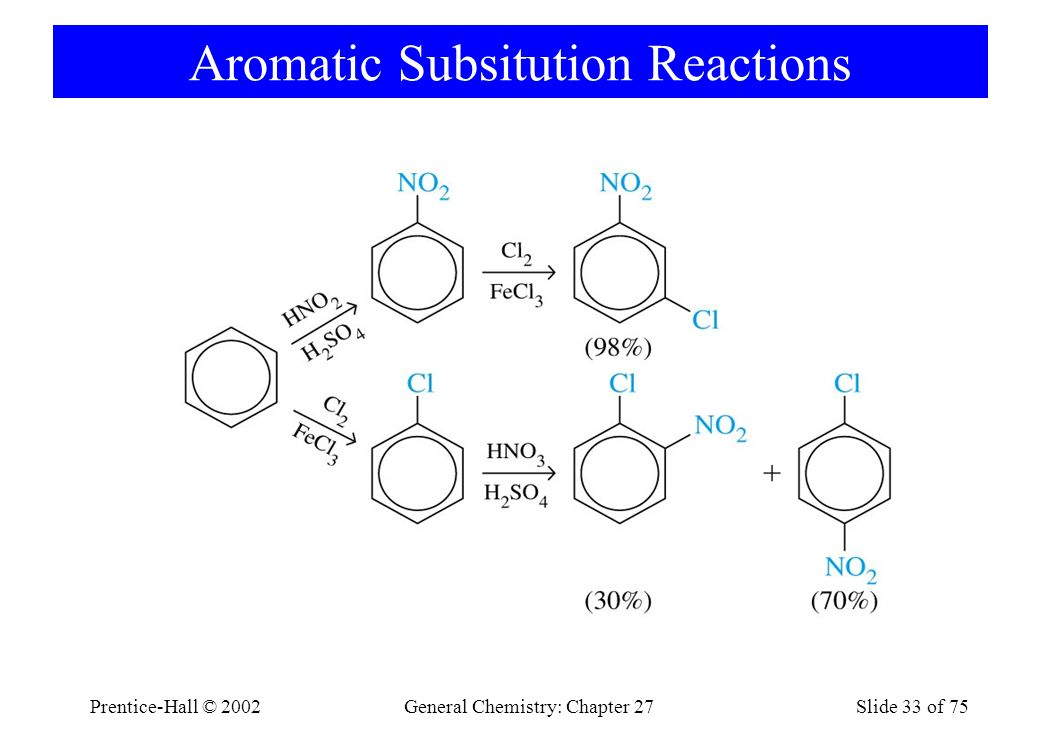 Aromatic Subsitution Reactions