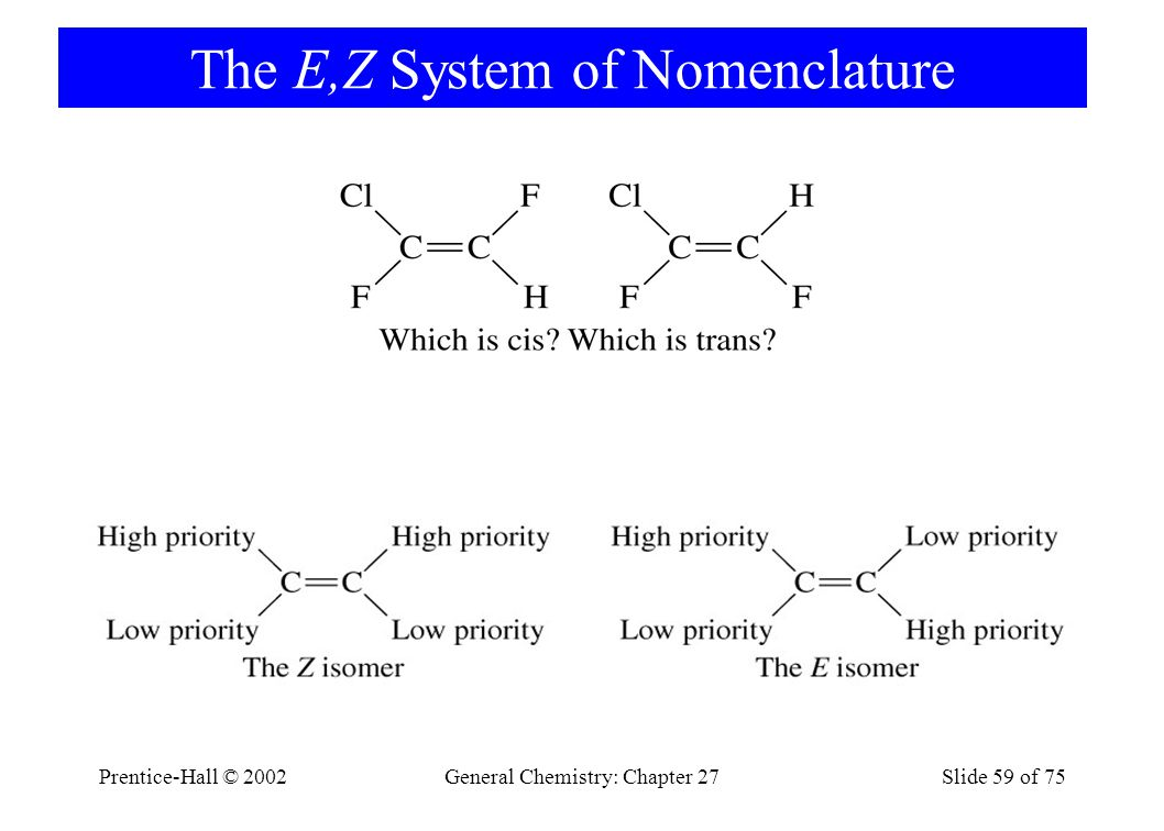The E,Z System of Nomenclature