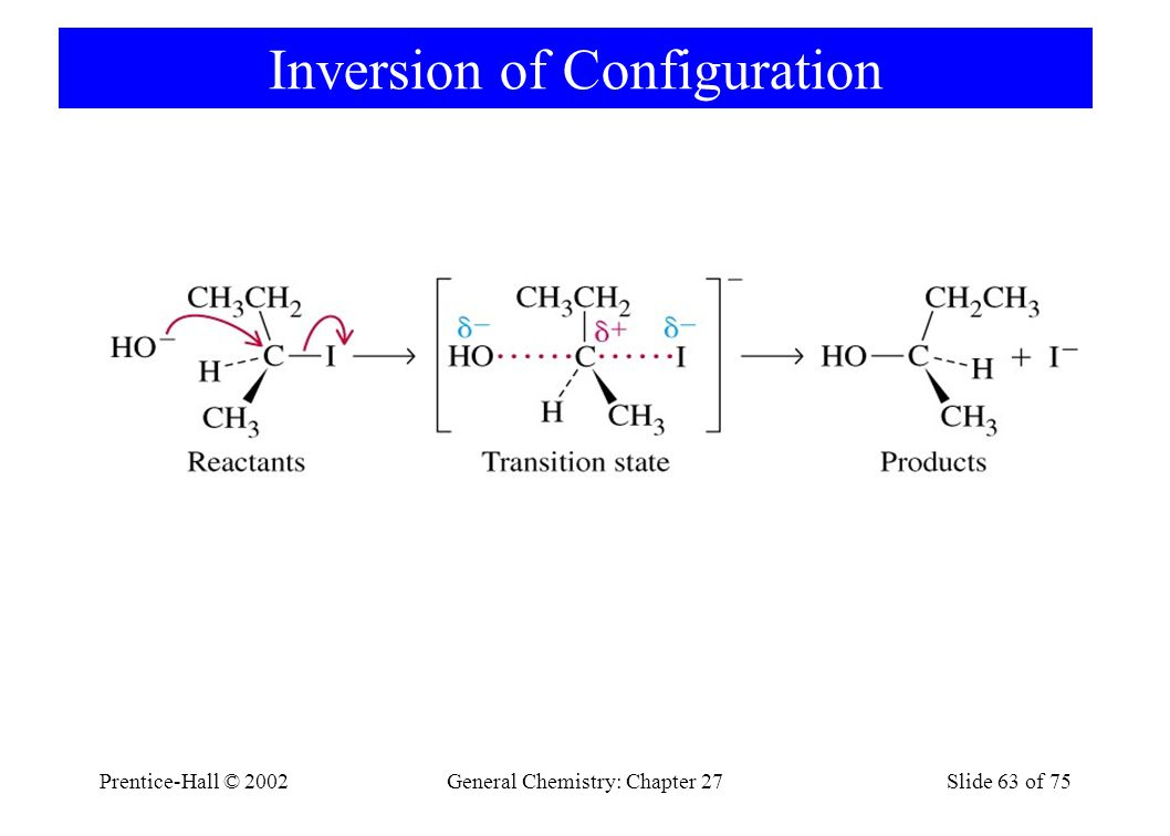 Inversion of Configuration