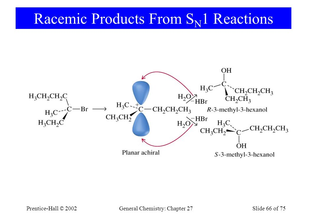 Racemic Products From SN1 Reactions