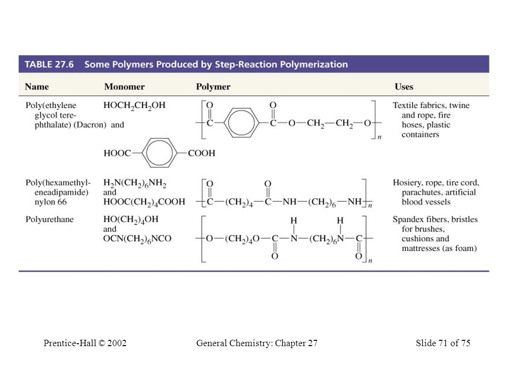 Table 27.6 Some Polymers Produced by Step Reaction Polymerization