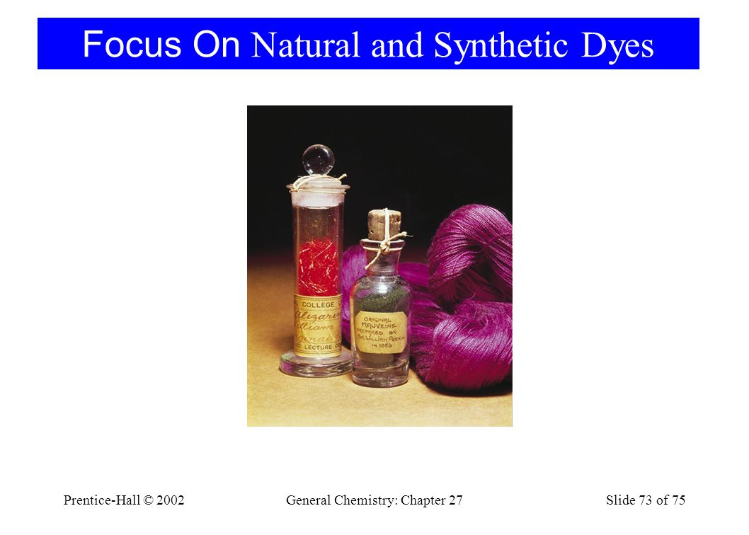 Focus On Natural and Synthetic Dyes