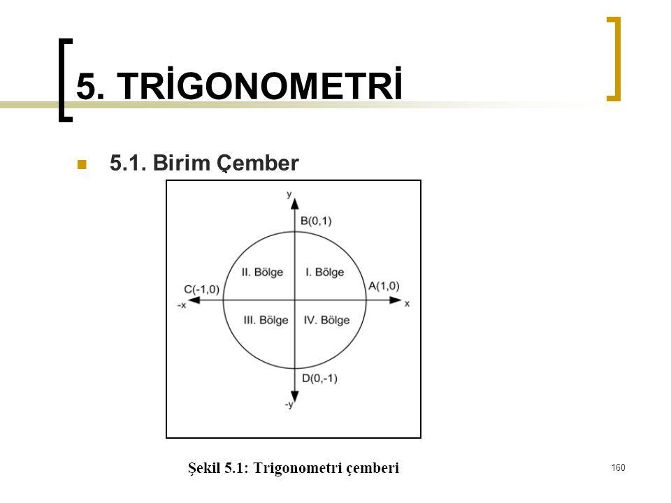 5. TRİGONOMETRİ 5.1. Birim Çember