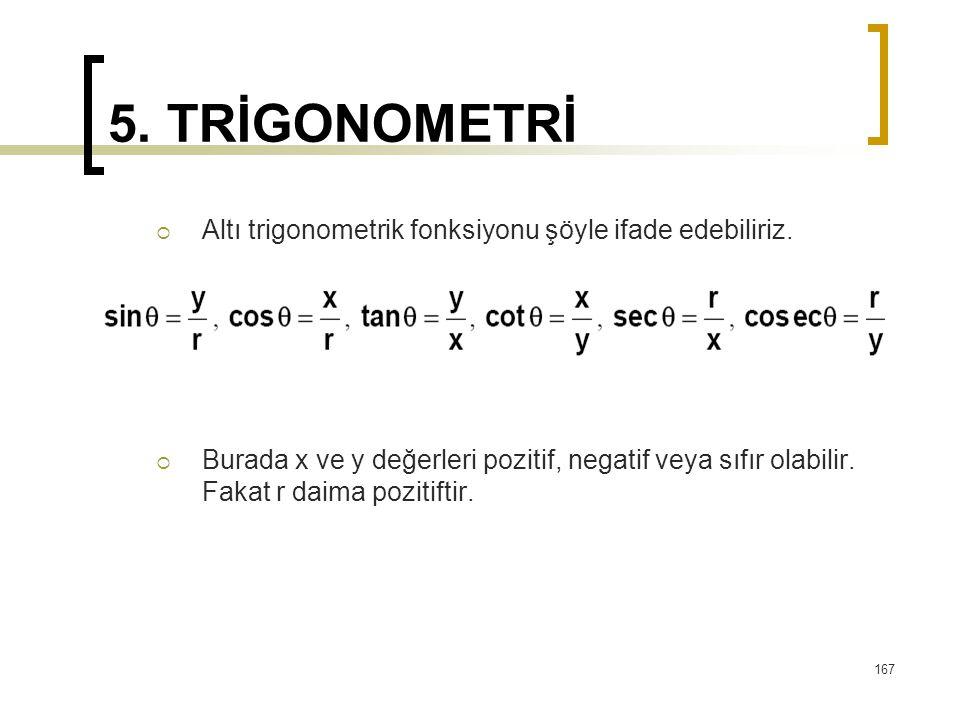 5. TRİGONOMETRİ Altı trigonometrik fonksiyonu şöyle ifade edebiliriz.