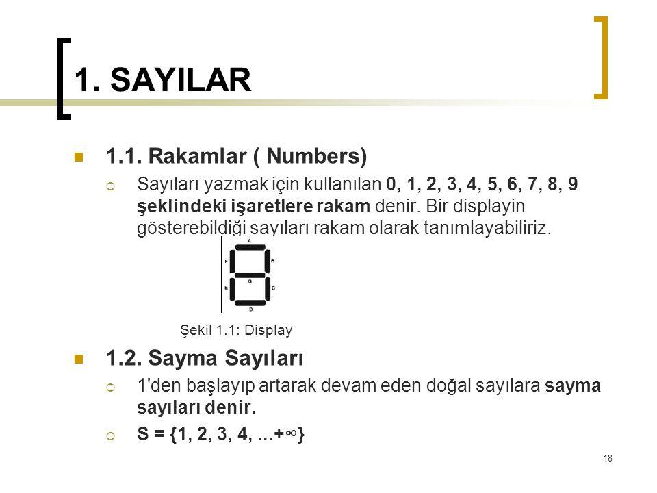 1. SAYILAR 1.1. Rakamlar ( Numbers) 1.2. Sayma Sayıları