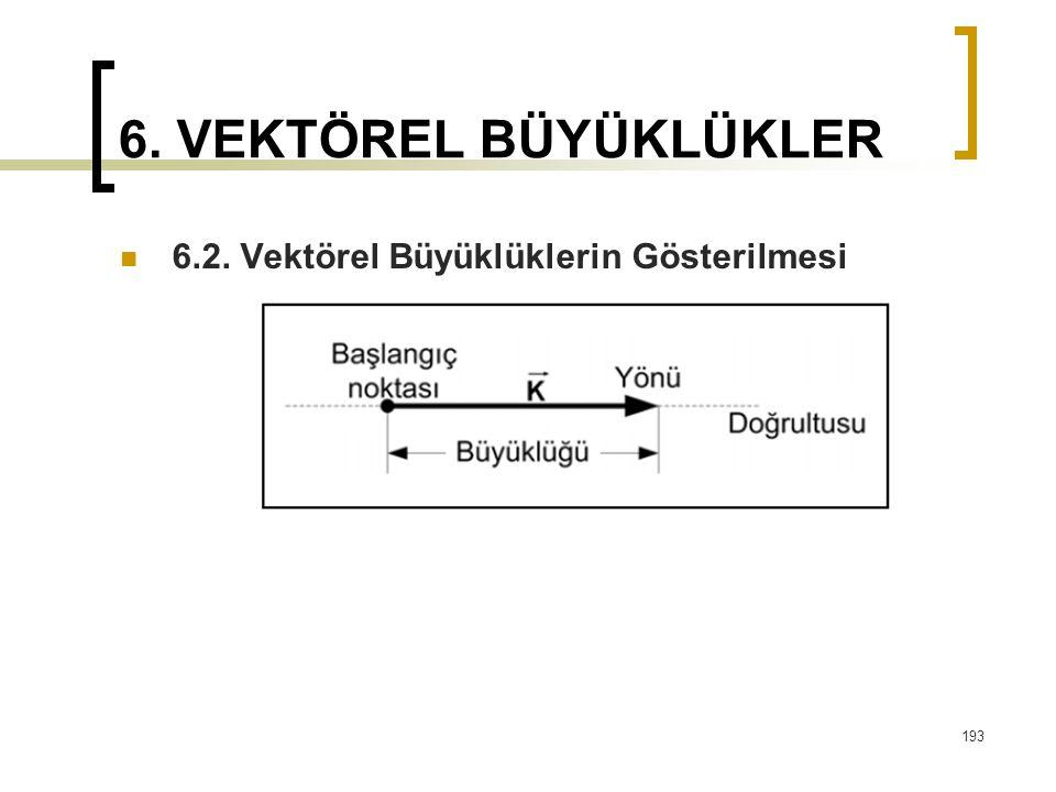 6. VEKTÖREL BÜYÜKLÜKLER 6.2. Vektörel Büyüklüklerin Gösterilmesi