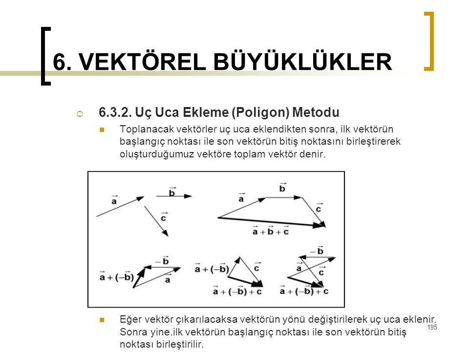 6. VEKTÖREL BÜYÜKLÜKLER 6.3.2. Uç Uca Ekleme (Poligon) Metodu