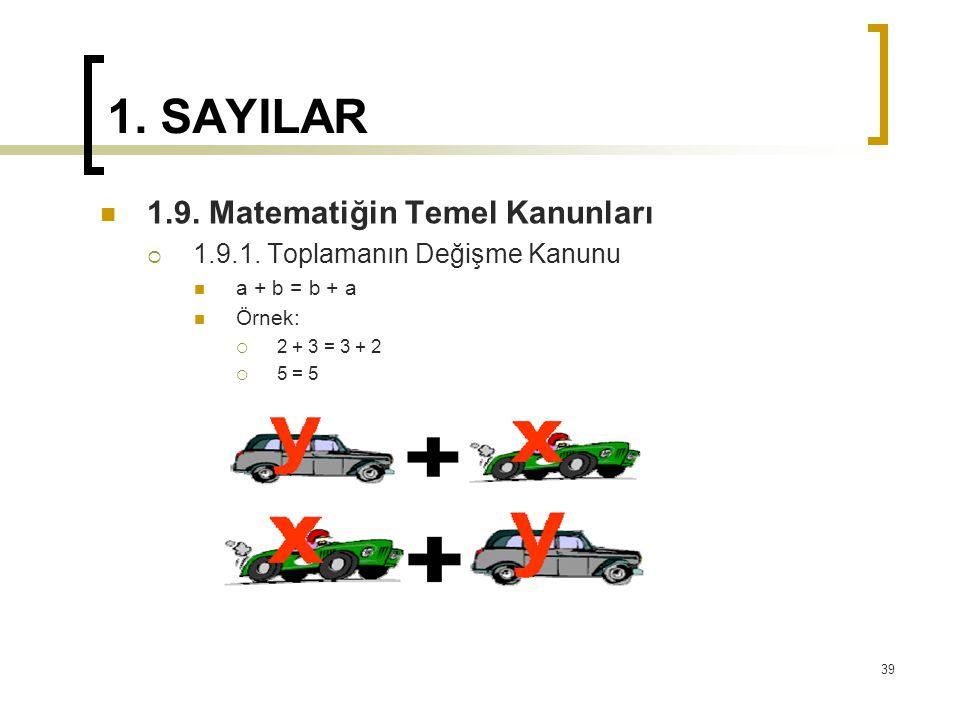 1. SAYILAR 1.9. Matematiğin Temel Kanunları