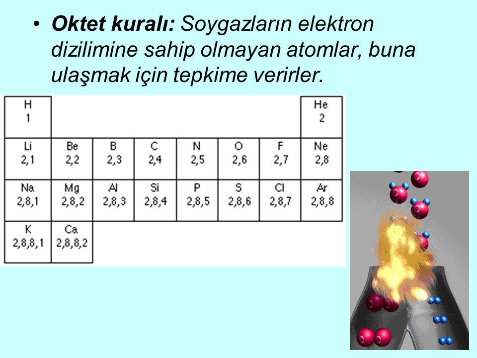 Oktet kuralı: Soygazların elektron dizilimine sahip olmayan atomlar, buna ulaşmak için tepkime verirler.