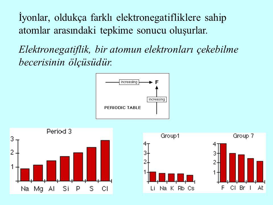 İyonlar, oldukça farklı elektronegatifliklere sahip atomlar arasındaki tepkime sonucu oluşurlar.