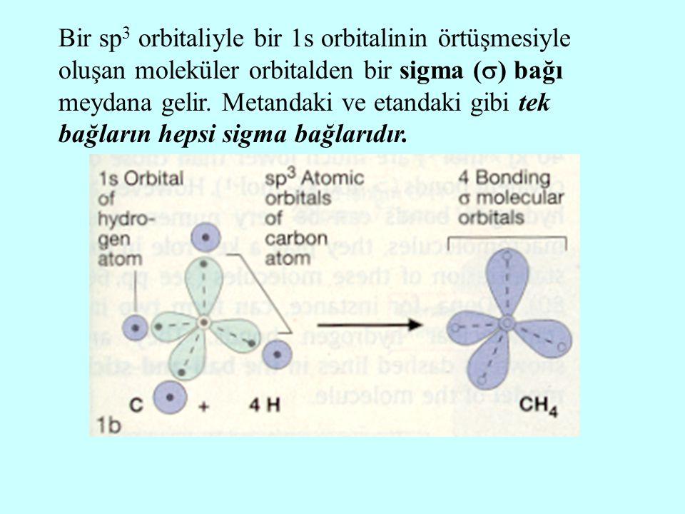 Bir sp3 orbitaliyle bir 1s orbitalinin örtüşmesiyle oluşan moleküler orbitalden bir sigma () bağı meydana gelir.