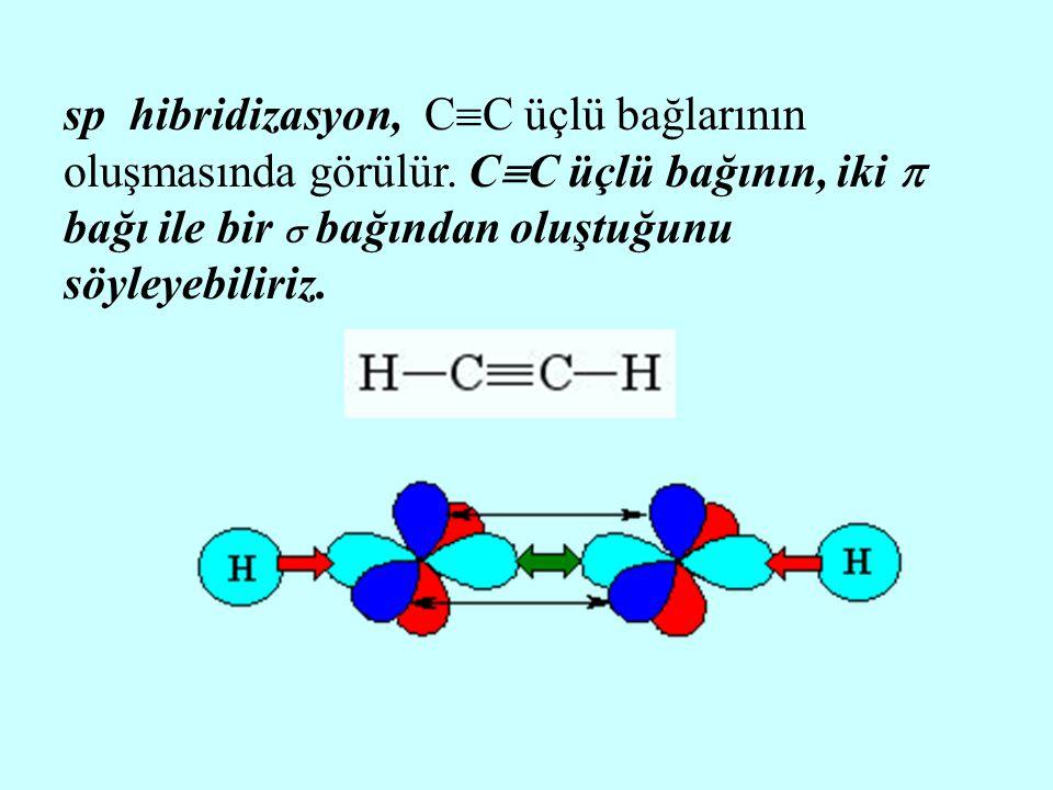 sp hibridizasyon, CC üçlü bağlarının oluşmasında görülür