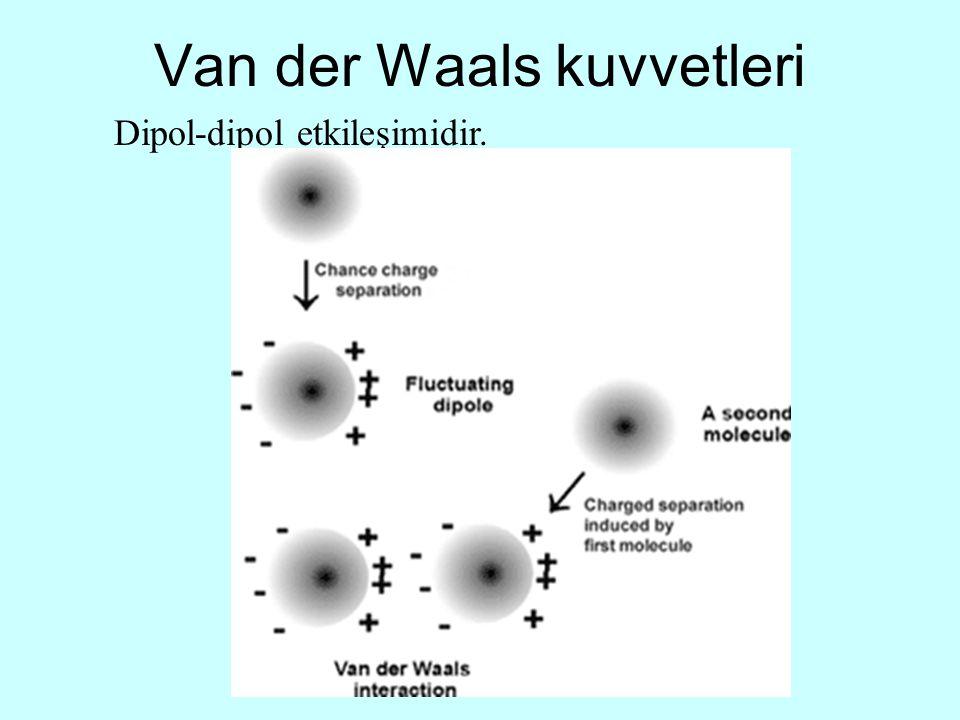 Van der Waals kuvvetleri