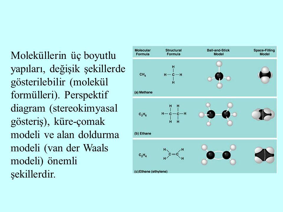 Moleküllerin üç boyutlu yapıları, değişik şekillerde gösterilebilir (molekül formülleri).