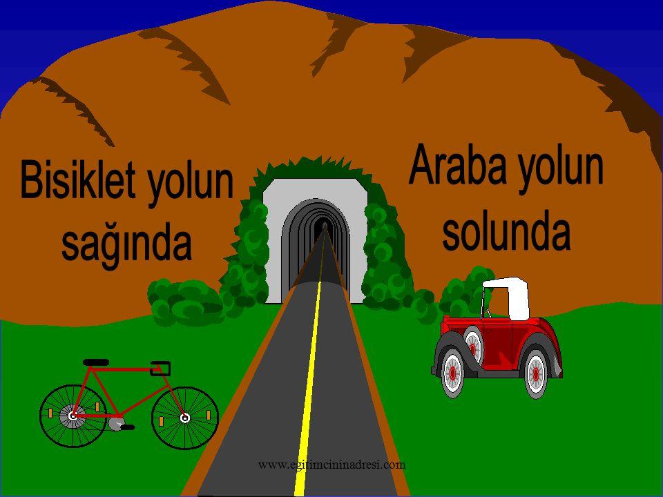 Araba yolun solunda Bisiklet yolun sağında www.egitimcininadresi.com