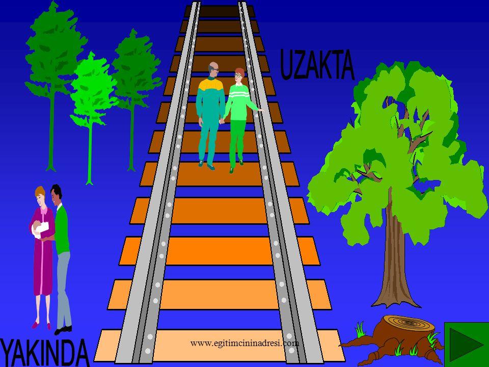 UZAKTA www.egitimcininadresi.com YAKINDA