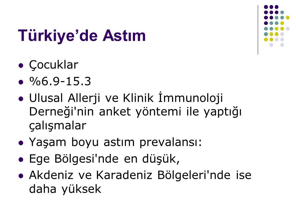 Türkiye'de Astım Çocuklar %6.9-15.3