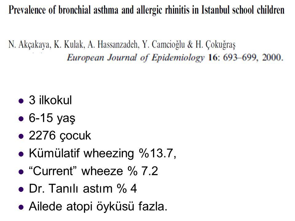 3 ilkokul 6-15 yaş. 2276 çocuk. Kümülatif wheezing %13.7, Current wheeze % 7.2. Dr. Tanılı astım % 4.