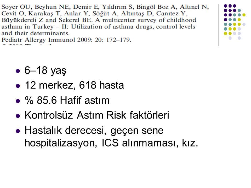 6–18 yaş 12 merkez, 618 hasta. % 85.6 Hafif astım. Kontrolsüz Astım Risk faktörleri.