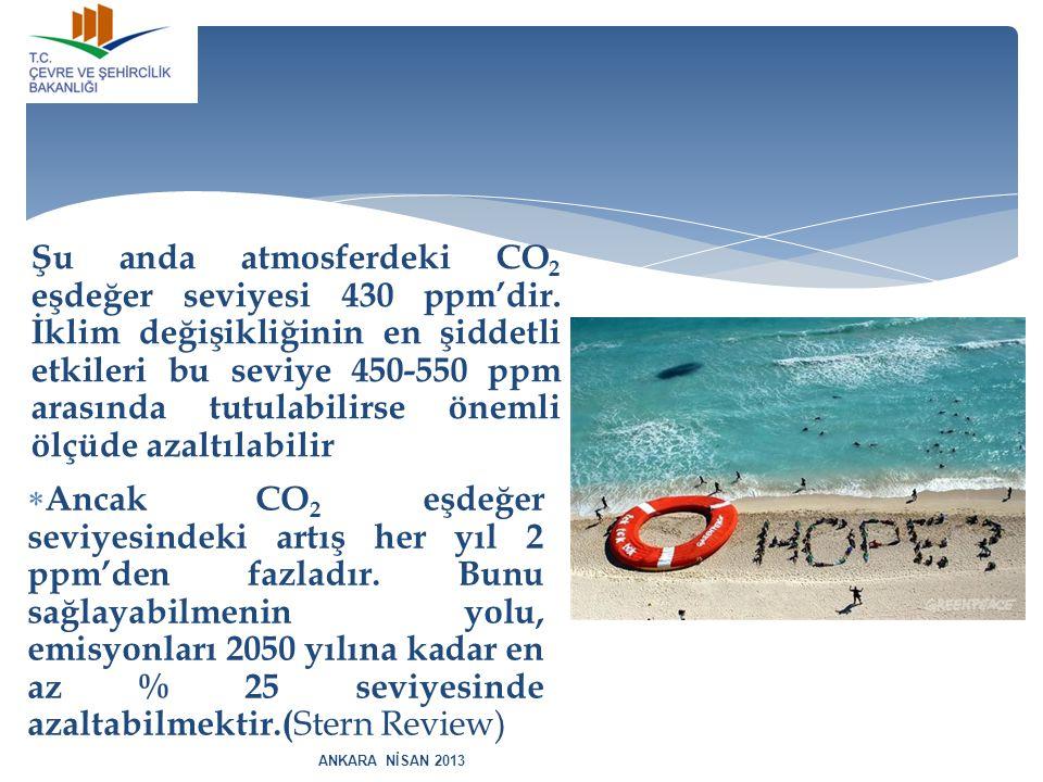Şu anda atmosferdeki CO2 eşdeğer seviyesi 430 ppm'dir