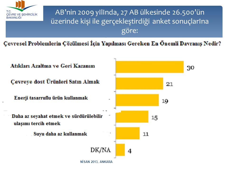 AB'nin 2009 yIlInda, 27 AB ülkesinde 26