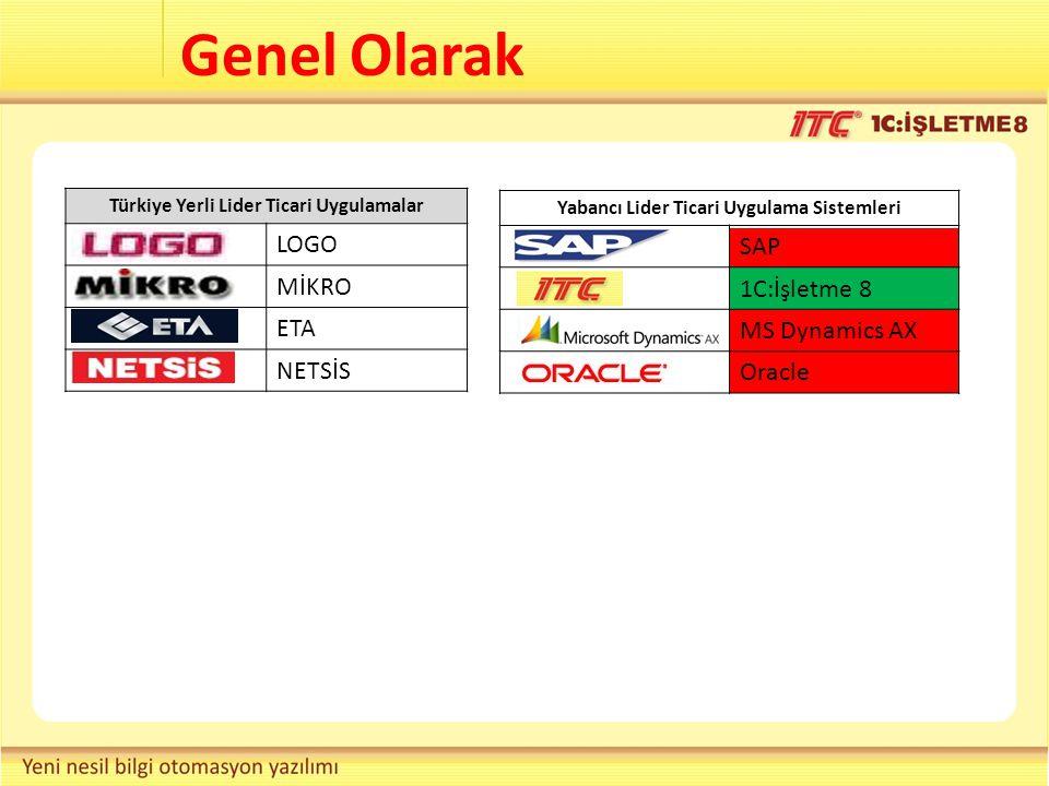 Genel Olarak SAP LOGO 1C:İşletme 8 MİKRO ETA MS Dynamics AX Oracle