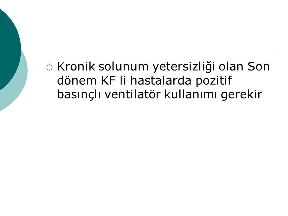 Kronik solunum yetersizliği olan Son dönem KF li hastalarda pozitif basınçlı ventilatör kullanımı gerekir