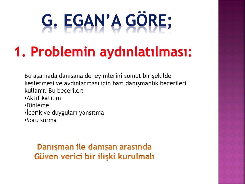 G. egan'a göre; 1. Problemin aydınlatılması: