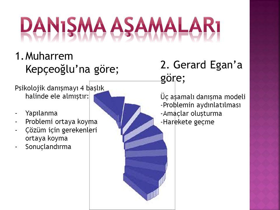 Danışma aşamaları Muharrem Kepçeoğlu'na göre; 2. Gerard Egan'a göre;