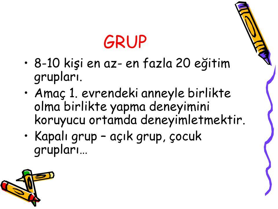 GRUP 8-10 kişi en az- en fazla 20 eğitim grupları.
