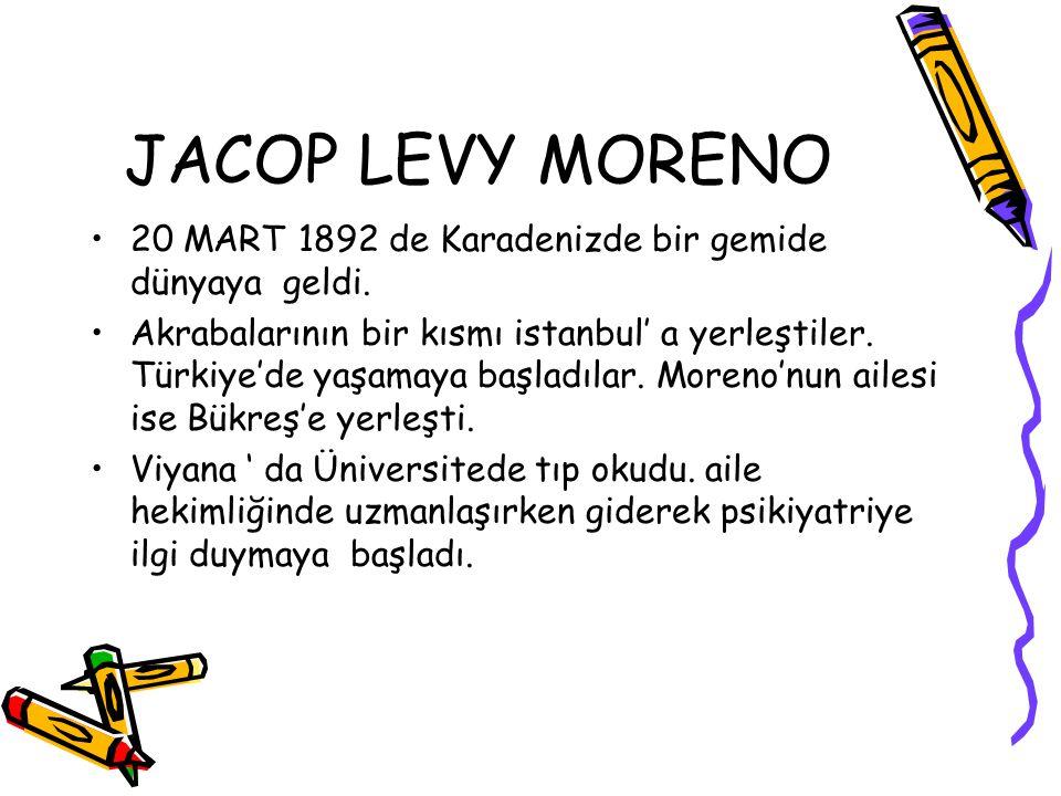 JACOP LEVY MORENO 20 MART 1892 de Karadenizde bir gemide dünyaya geldi.