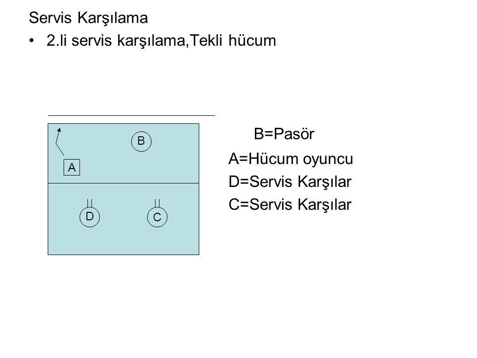 B=Pasör Servis Karşılama 2.li servis karşılama,Tekli hücum