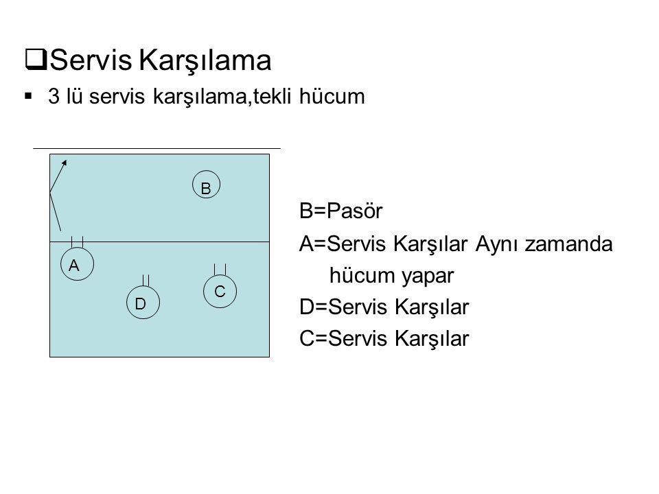 Servis Karşılama B=Pasör 3 lü servis karşılama,tekli hücum