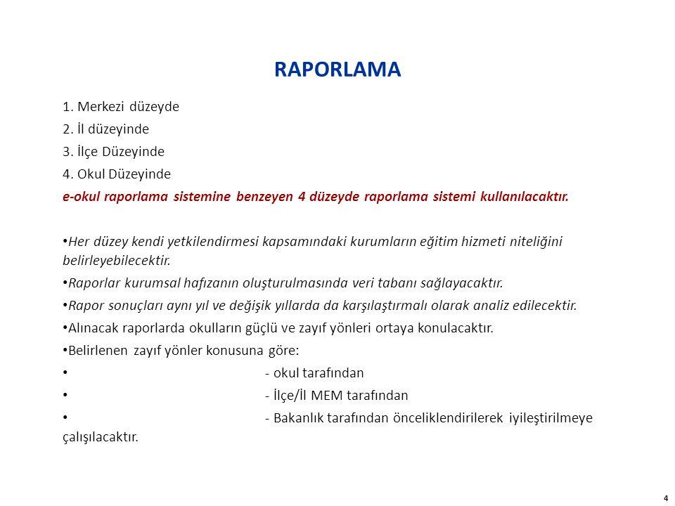 RAPORLAMA 1. Merkezi düzeyde 2. İl düzeyinde 3. İlçe Düzeyinde