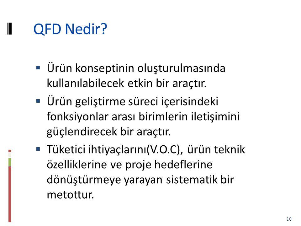 QFD Nedir Ürün konseptinin oluşturulmasında kullanılabilecek etkin bir araçtır.
