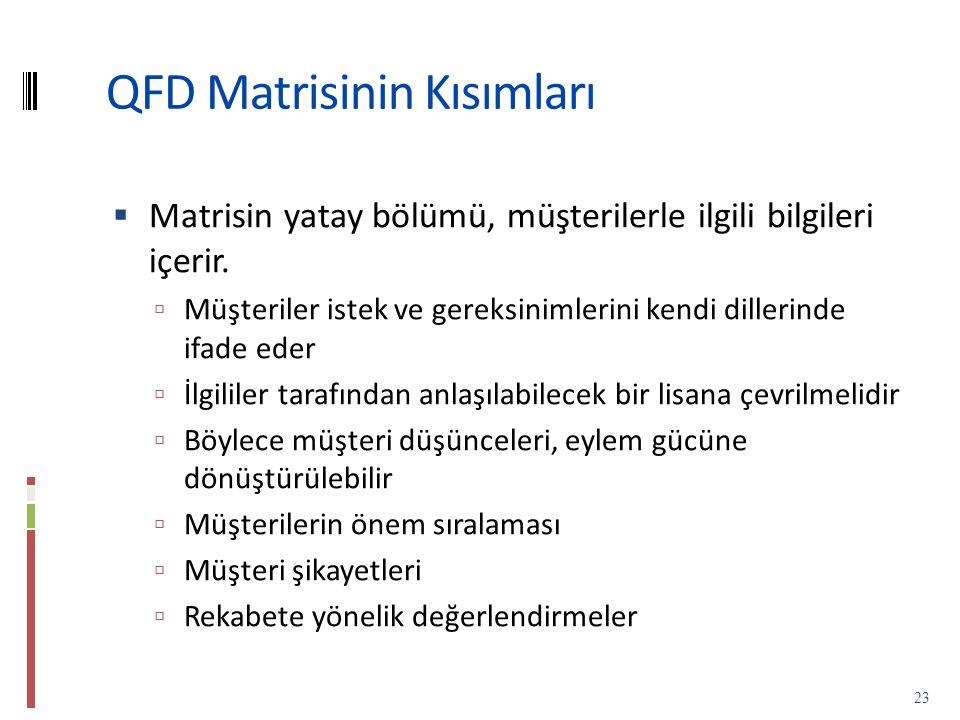QFD Matrisinin Kısımları