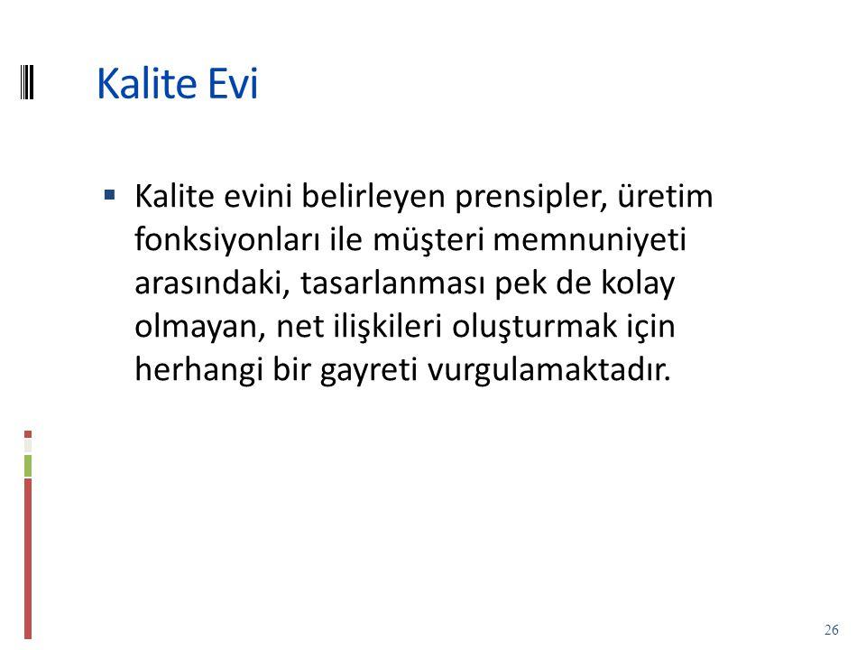 Kalite Evi