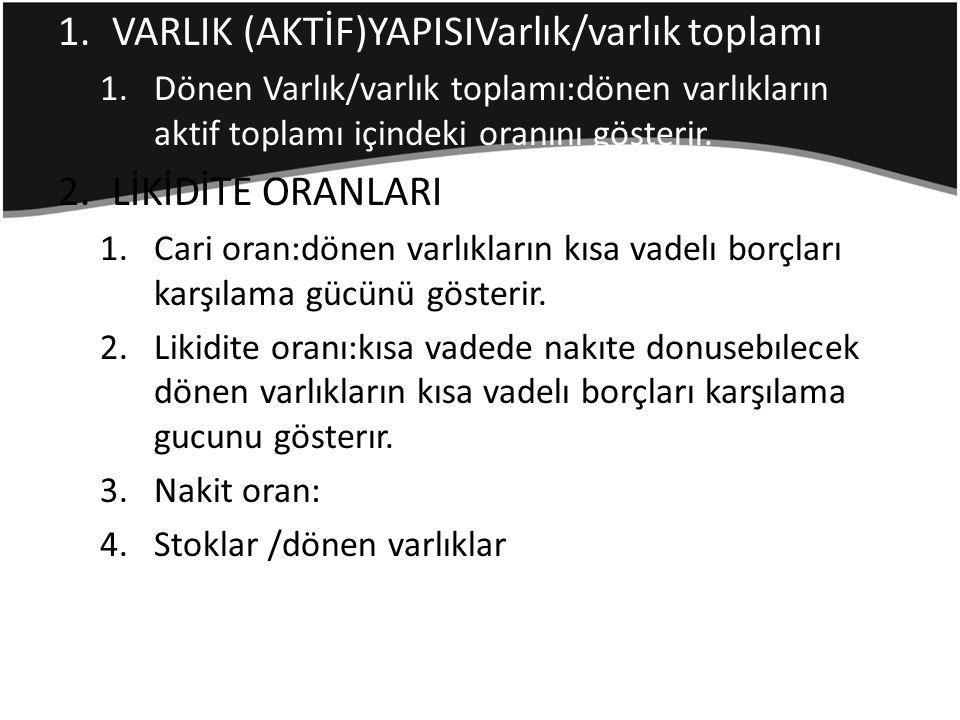 VARLIK (AKTİF)YAPISIVarlık/varlık toplamı