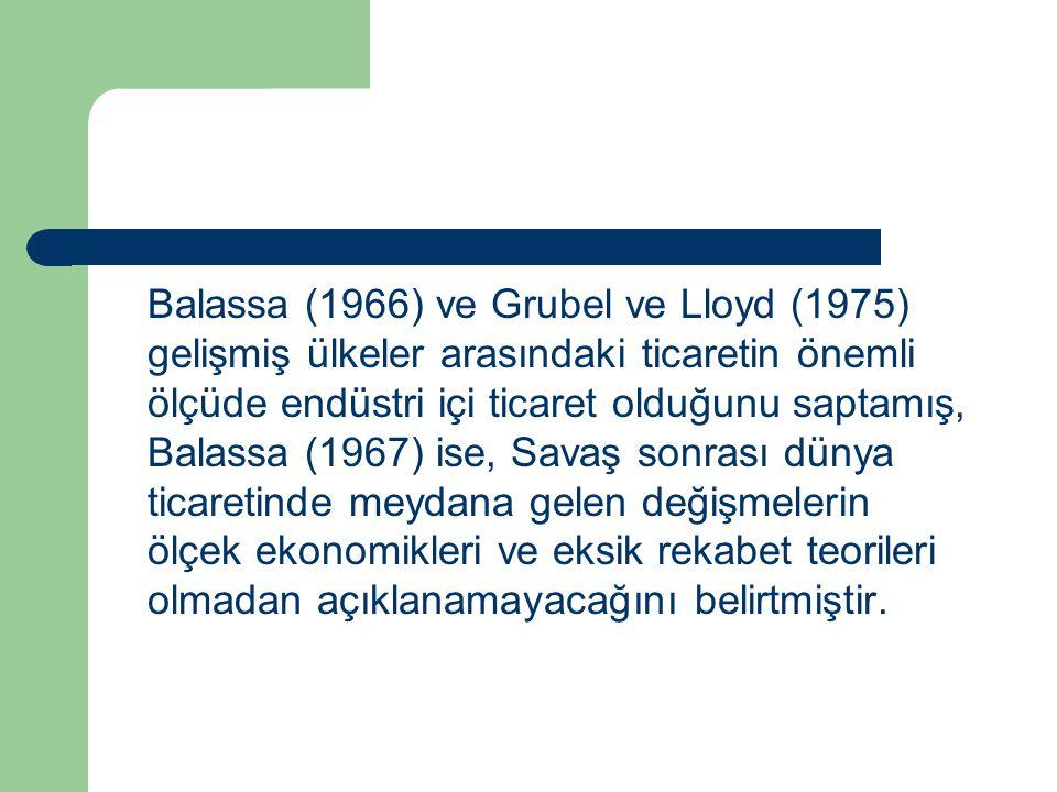 Balassa (1966) ve Grubel ve Lloyd (1975) gelişmiş ülkeler arasındaki ticaretin önemli ölçüde endüstri içi ticaret olduğunu saptamış, Balassa (1967) ise, Savaş sonrası dünya ticaretinde meydana gelen değişmelerin ölçek ekonomikleri ve eksik rekabet teorileri olmadan açıklanamayacağını belirtmiştir.