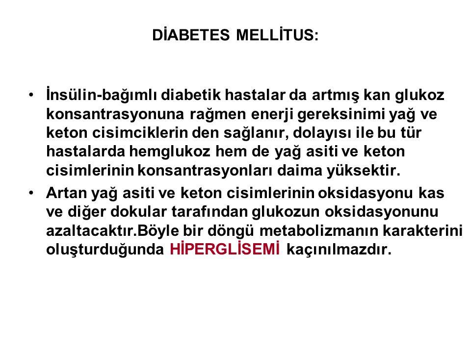 DİABETES MELLİTUS: