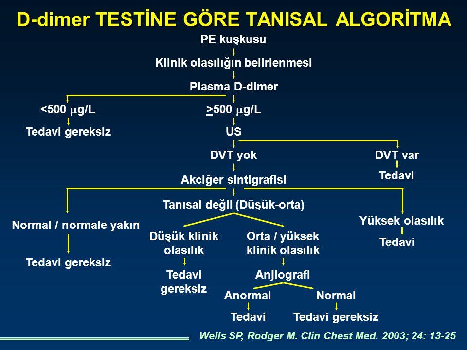 D-dimer TESTİNE GÖRE TANISAL ALGORİTMA