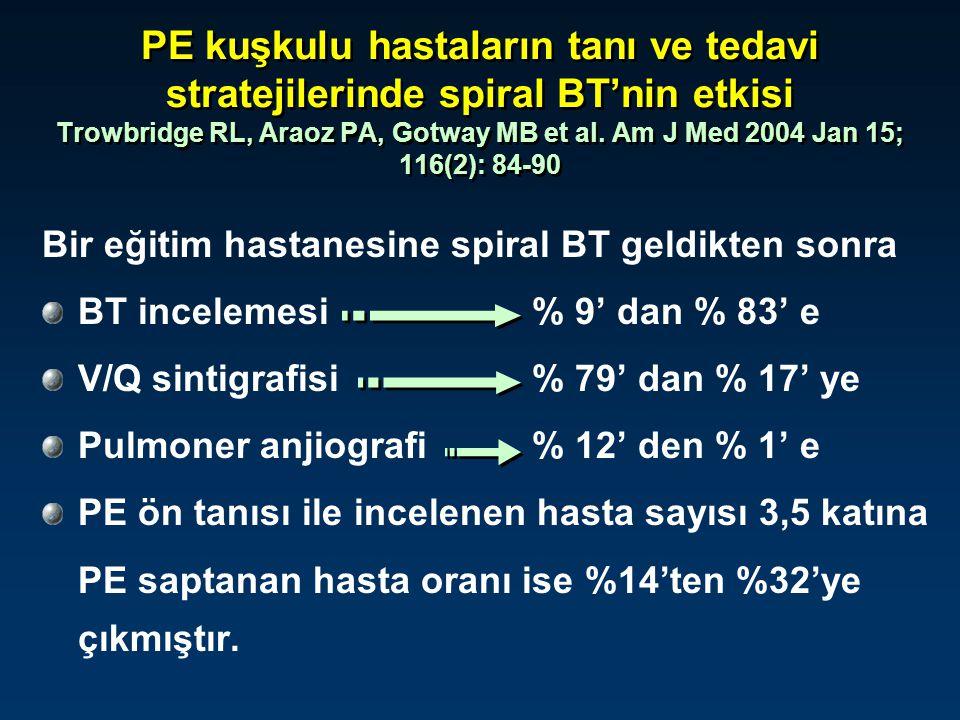 PE kuşkulu hastaların tanı ve tedavi stratejilerinde spiral BT'nin etkisi Trowbridge RL, Araoz PA, Gotway MB et al. Am J Med 2004 Jan 15; 116(2): 84-90