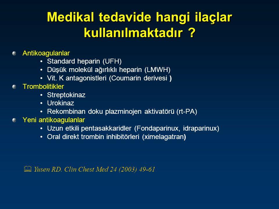 Medikal tedavide hangi ilaçlar kullanılmaktadır