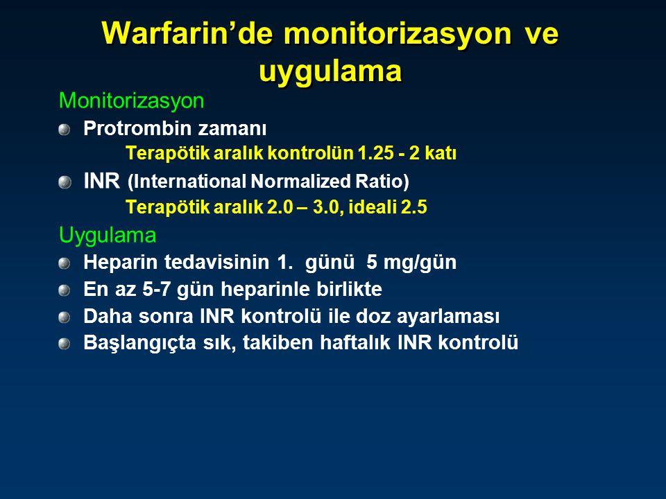 Warfarin'de monitorizasyon ve uygulama