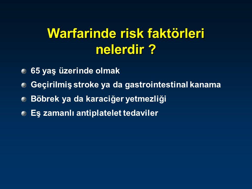 Warfarinde risk faktörleri nelerdir