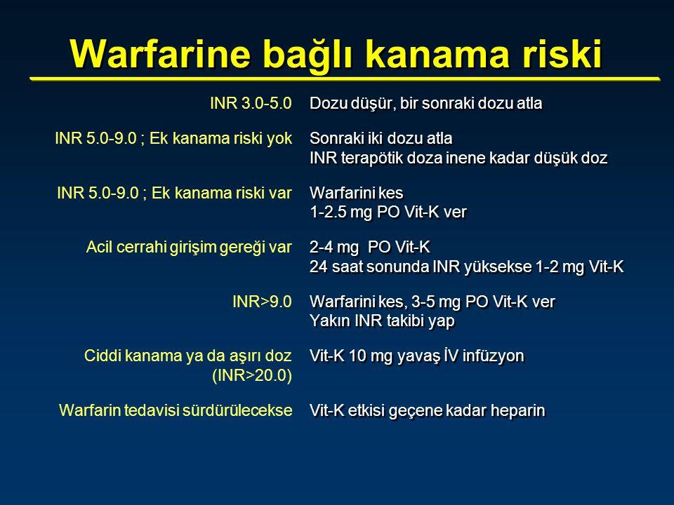 Warfarine bağlı kanama riski