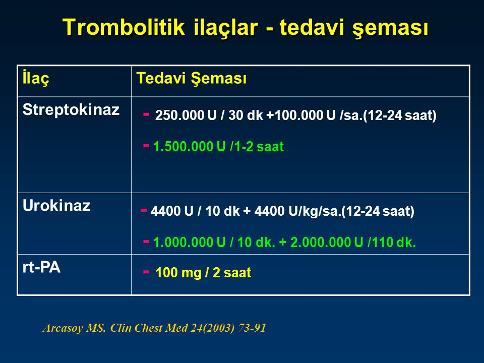 Trombolitik ilaçlar - tedavi şeması